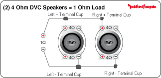 Subwoofer wiring diagrams for car audio bass speakersnational auto two 4 ohm dual voice coil subs wired in parallel 1 ohm load subwoofer wiring sciox Images