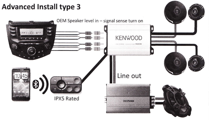 Kenwood KAC-M1824BT Install3