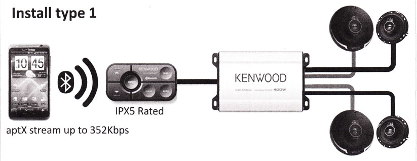 Kenwood kac m bt channel bluetooth amplifiernational