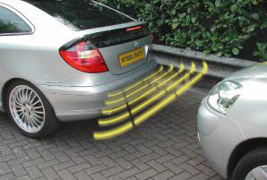 Parking & backkup sensor